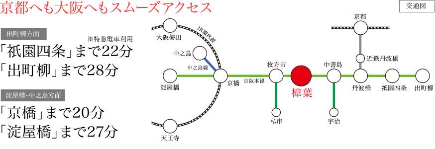 樟葉駅は京都へも大阪へもスムーズアクセス
