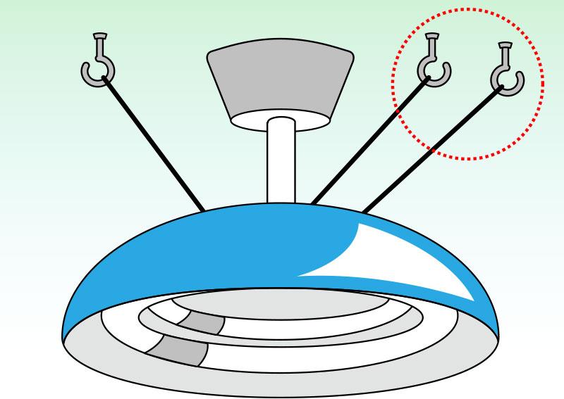 照明器具の落下防止の工夫イメージ図