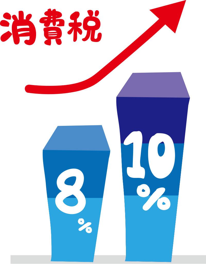 消費税が上がるイメージ