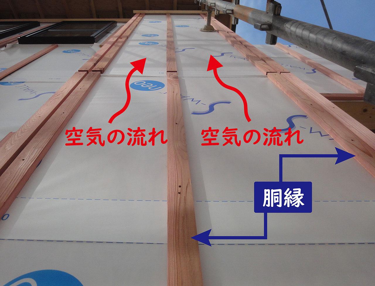 グランステージくずはⅢ 外壁通気工法 胴縁の写真